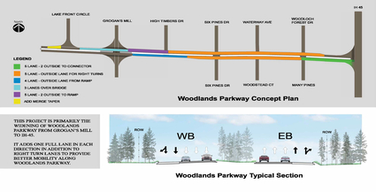 Woodlands Parkway Widening (GM-45) | Commissioner James Noack