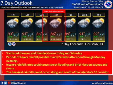 Tropical disturbance in Gulf brings possibility of heavy rain this weekend