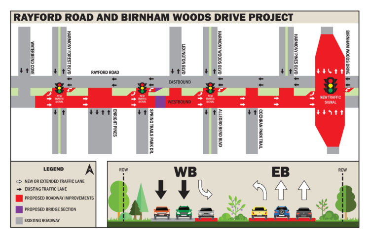 Rayford Road extension - 4 signals added | Commissioner James Noack